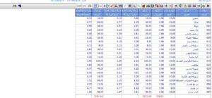 تحليل المبيعات